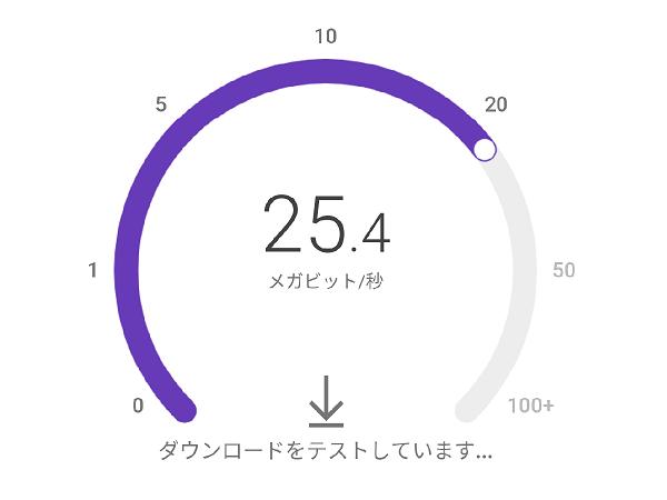 スピードテスト